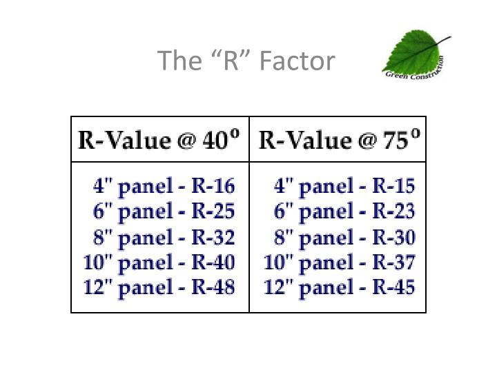 """The """"R"""" Factor"""
