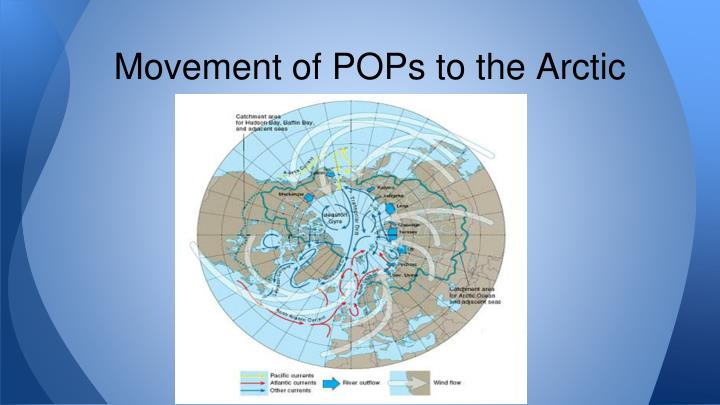 Movement of POPs to the Arctic