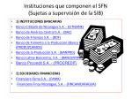 instituciones que componen el sfn sujetas a supervisi n de la sib