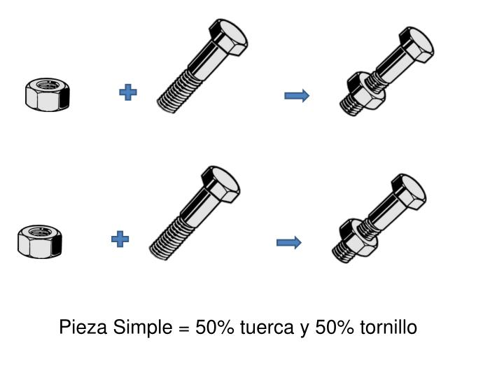 Pieza Simple = 50% tuerca y 50% tornillo