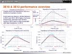 3e10 3e12 performance overview