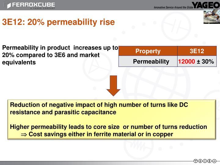 3E12: 20% permeability rise