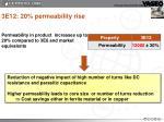 3e12 20 permeability rise