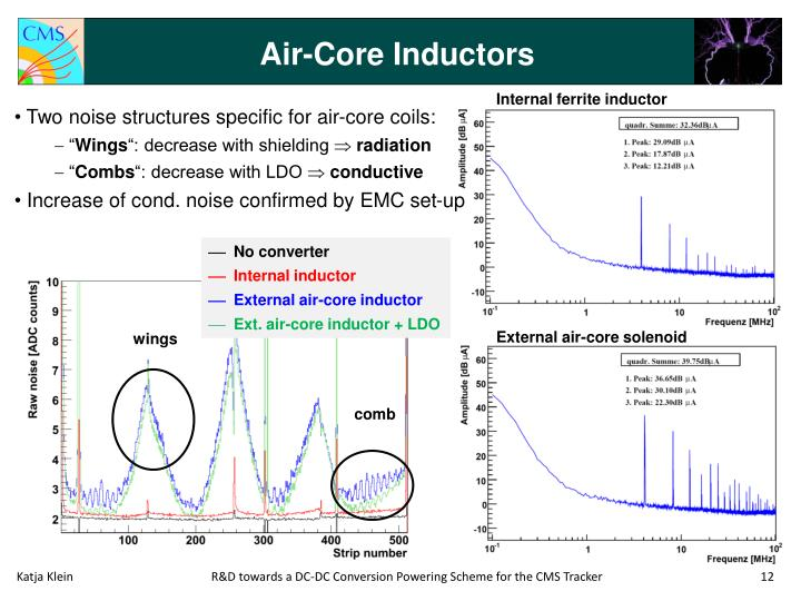 Air-Core Inductors