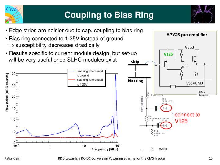 Coupling to Bias Ring