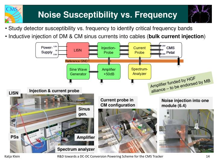 Noise Susceptibility vs. Frequency