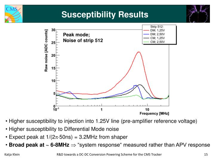 Susceptibility Results