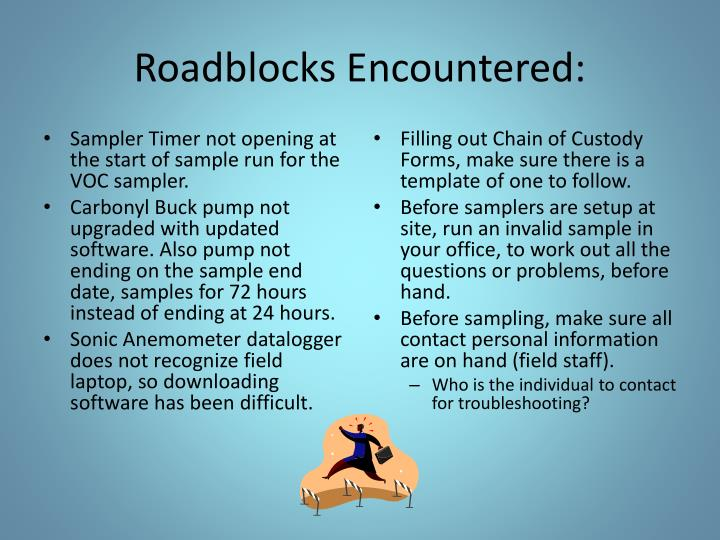 Roadblocks Encountered: