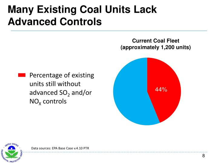 Many Existing Coal Units