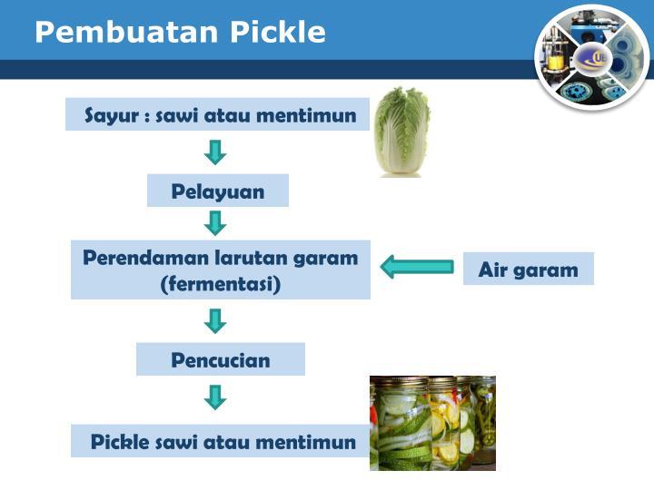 Pembuatan Pickle