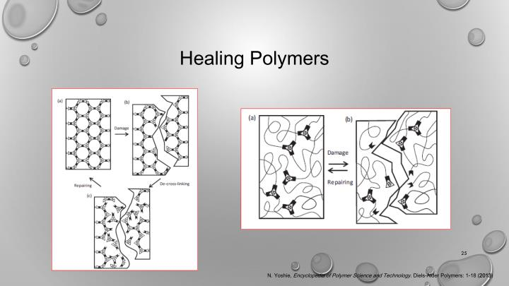 Healing Polymers
