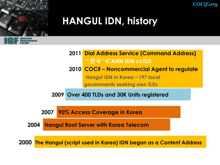 HANGUL IDN, history
