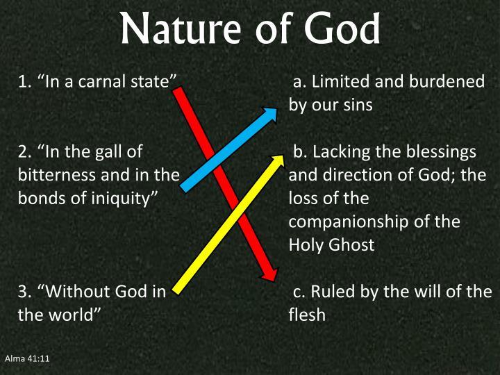 Nature of God