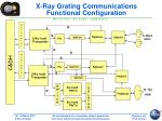 x ray grating communications functional configuration