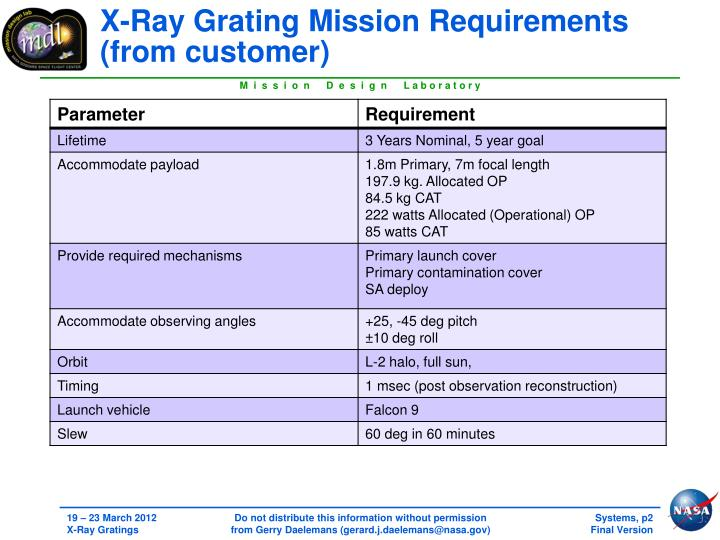 X ray grating mission requirements from customer