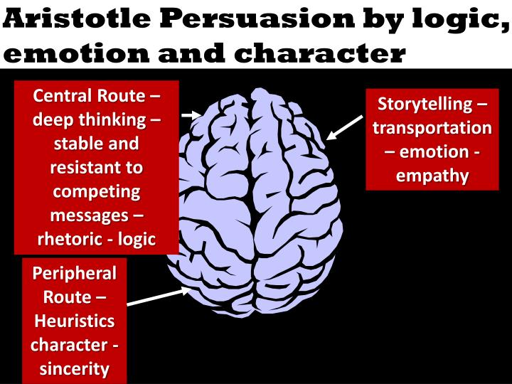 Aristotle Persuasion by logic, emotion and character