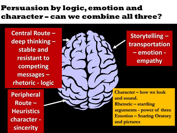 Persuasion by logic, emotion and character – can we combine all three?