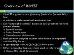overview of invest