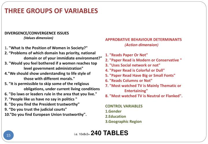 THREE GROUPS OF VARIABLES