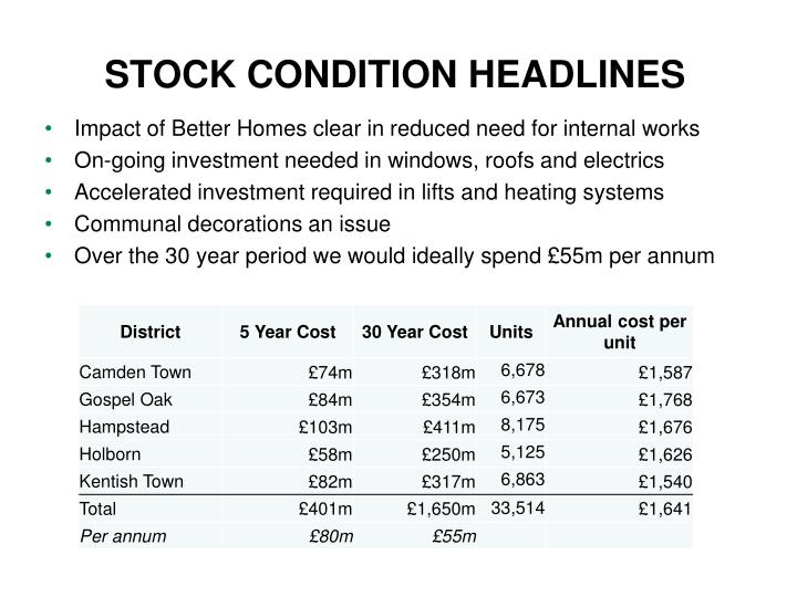 STOCK CONDITION HEADLINES