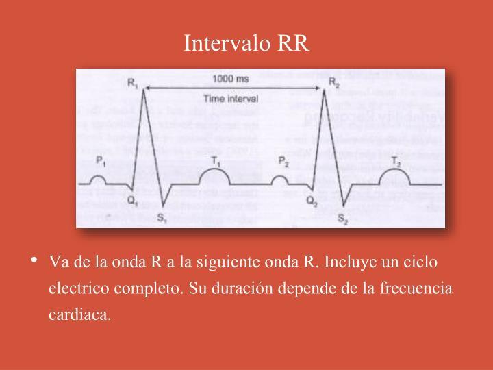 Intervalo RR