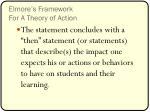 elmore s framework for a theory of action1