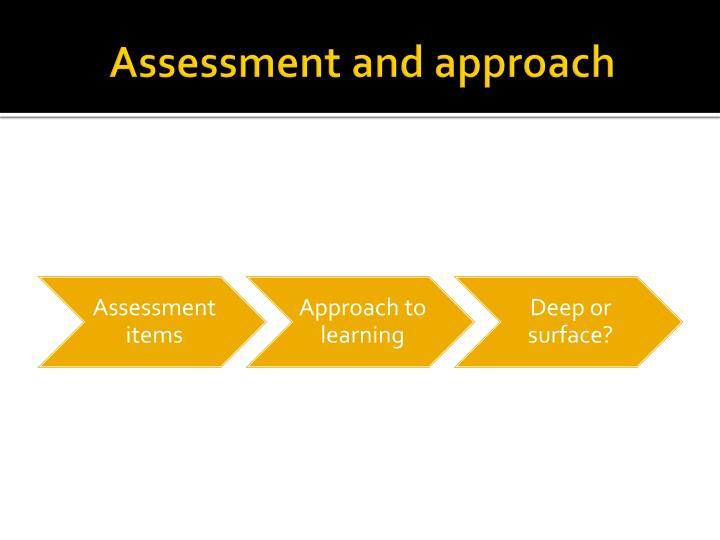 Assessment and approach
