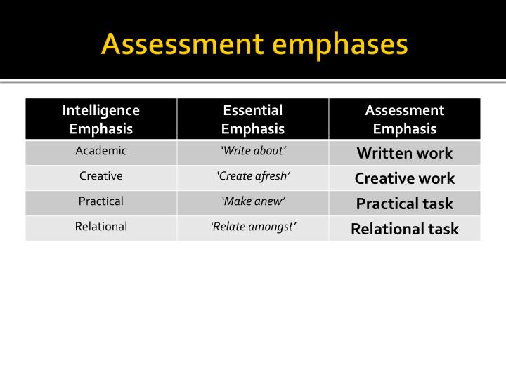 Assessment emphases