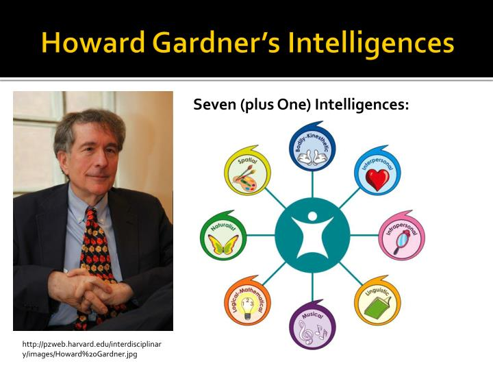 Howard Gardner's Intelligences