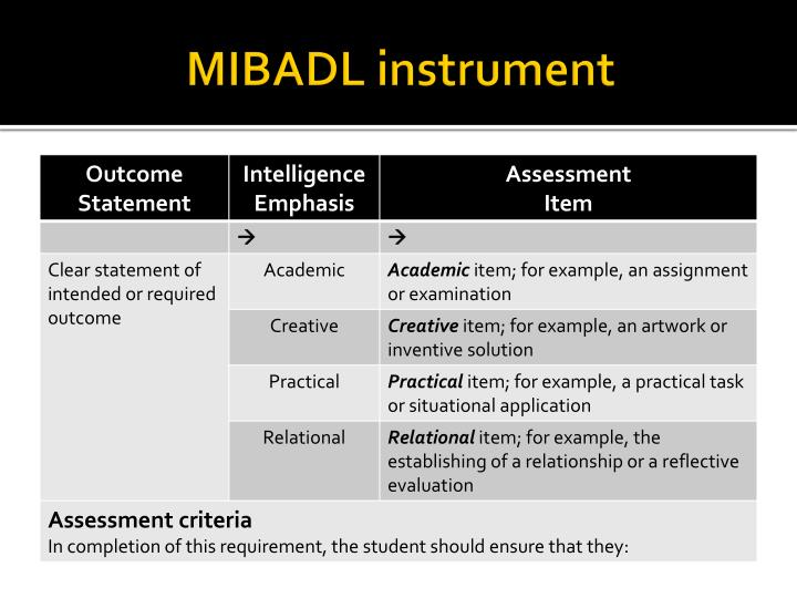 MIBADL instrument
