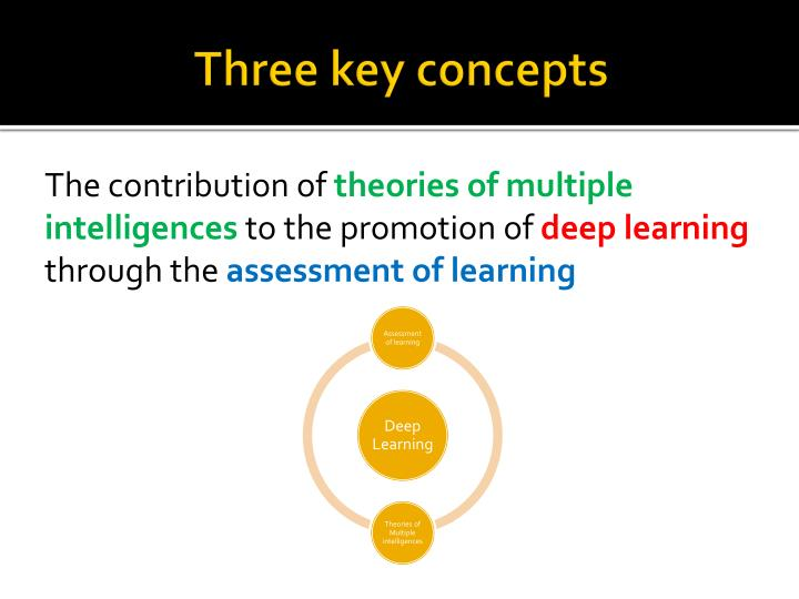 Three key concepts
