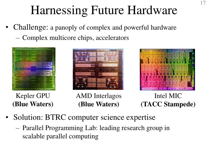 Harnessing Future Hardware