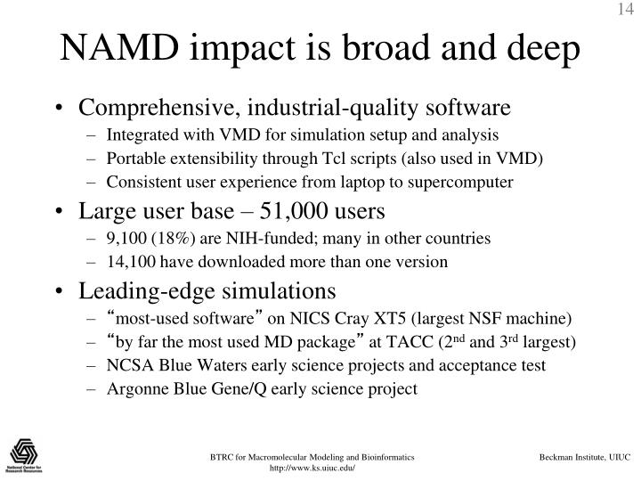 NAMD impact is broad and deep