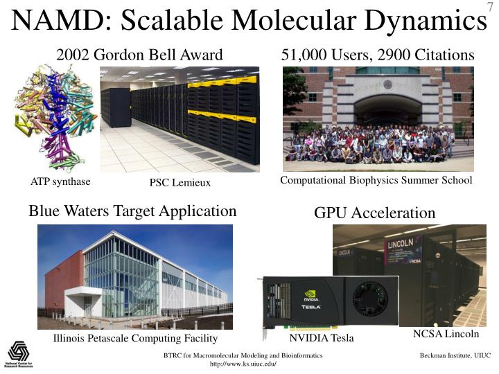 NAMD: Scalable Molecular Dynamics