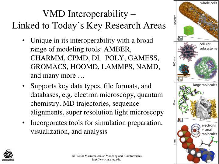 VMD Interoperability –