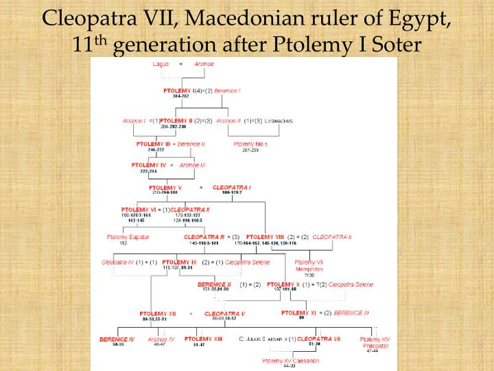 Cleopatra VII, Macedonian ruler of Egypt, 11