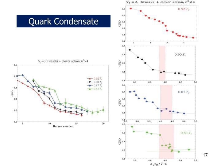 Quark Condensate