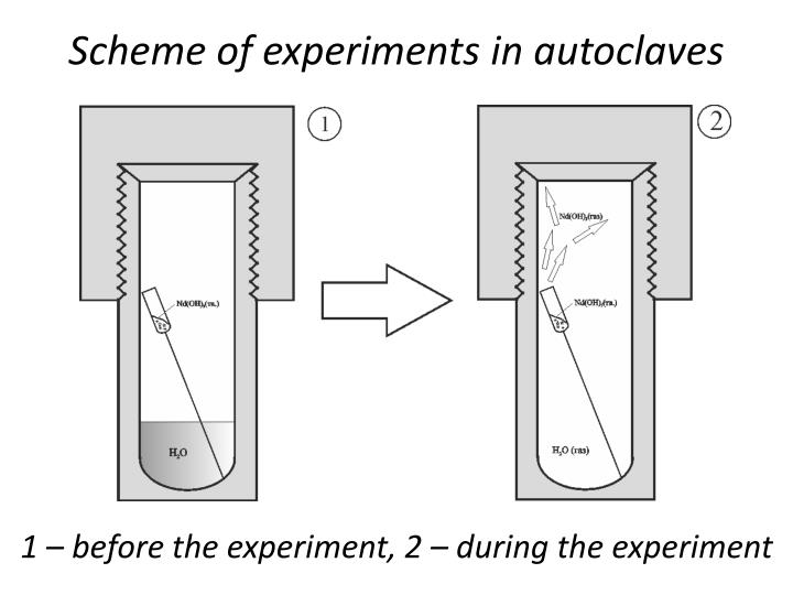 Scheme of experiments in autoclaves