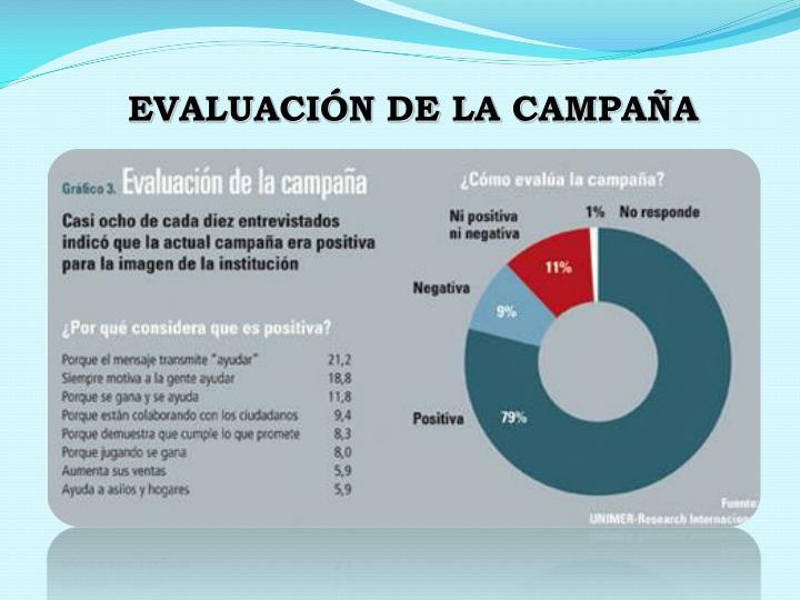 EVALUACIÓN DE LA CAMPAÑA