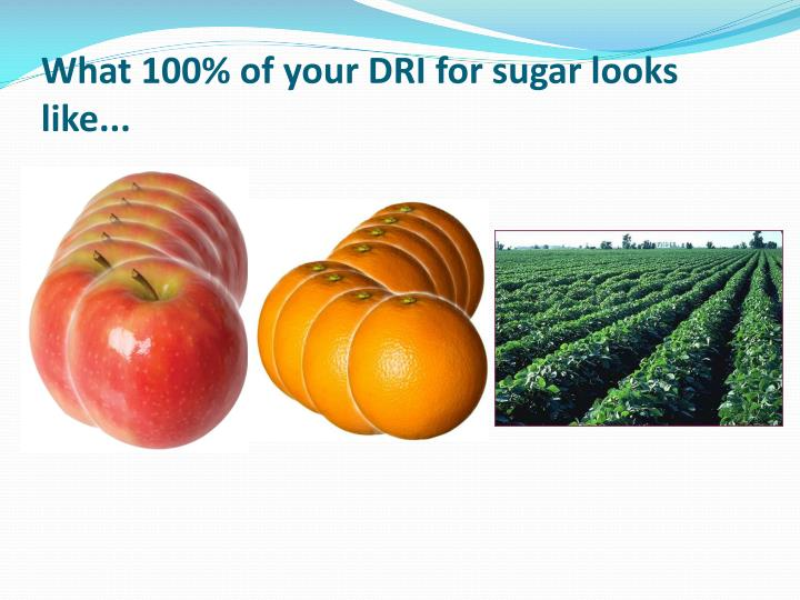 What 100% of your DRI for sugar looks like...