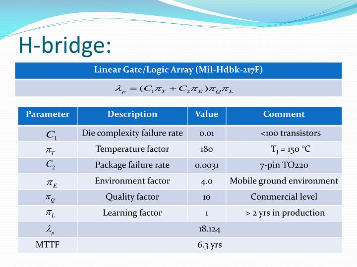 H-bridge: