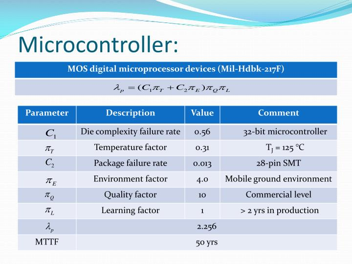 Microcontroller: