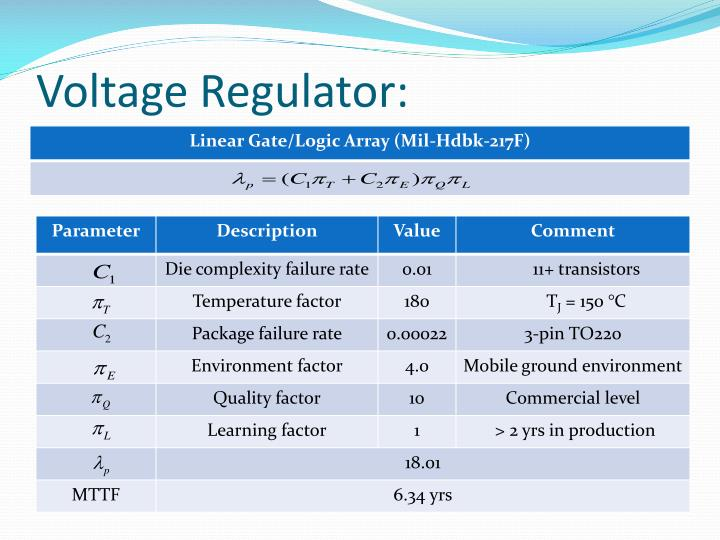 Voltage Regulator: