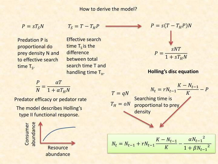 How to derive the model?