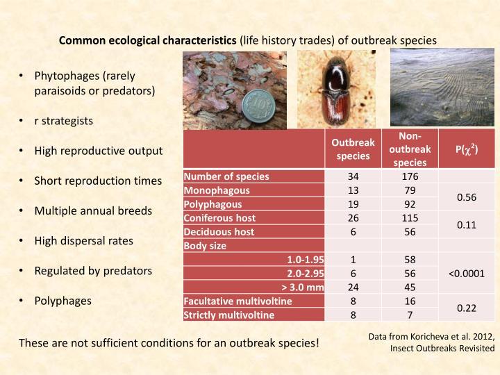 Common ecological characteristics