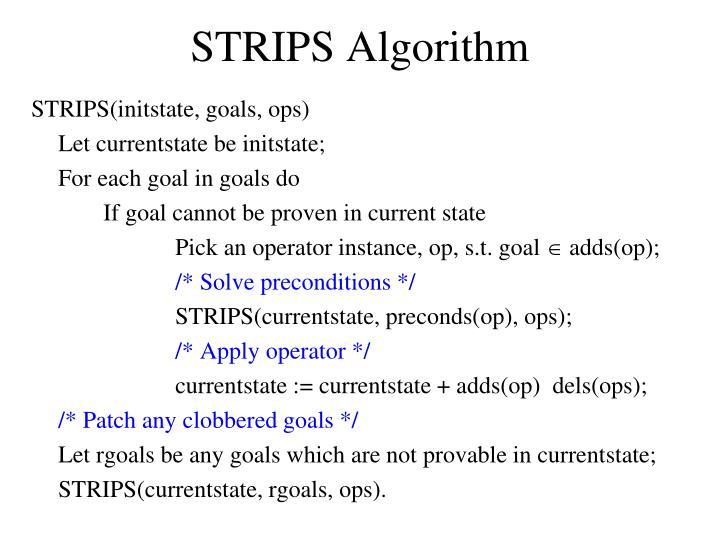 STRIPS Algorithm