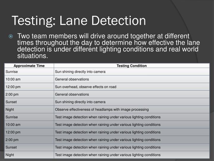 Testing: Lane Detection