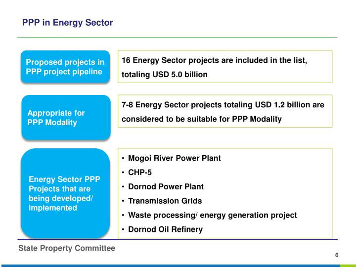 PPP in Energy Sector