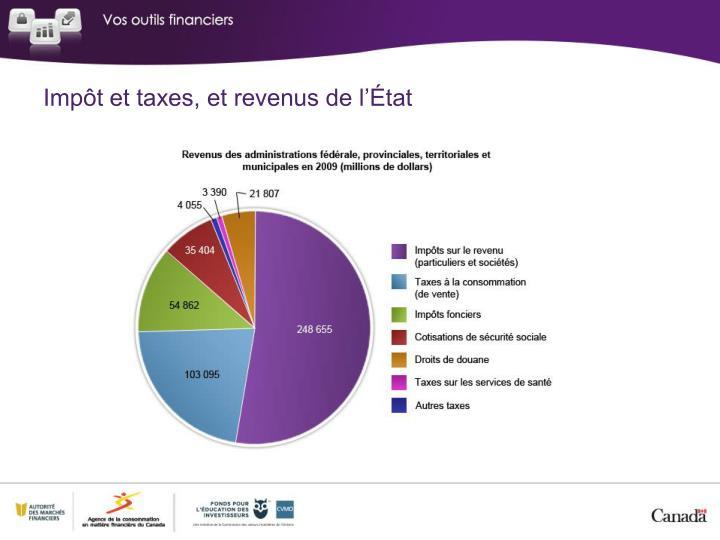 Impôt et taxes, et revenus de l'État