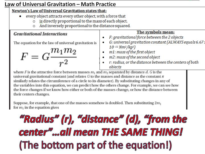 """Radius"" (r), ""distance"" (d), ""from the center""…all mean THE SAME THING!"